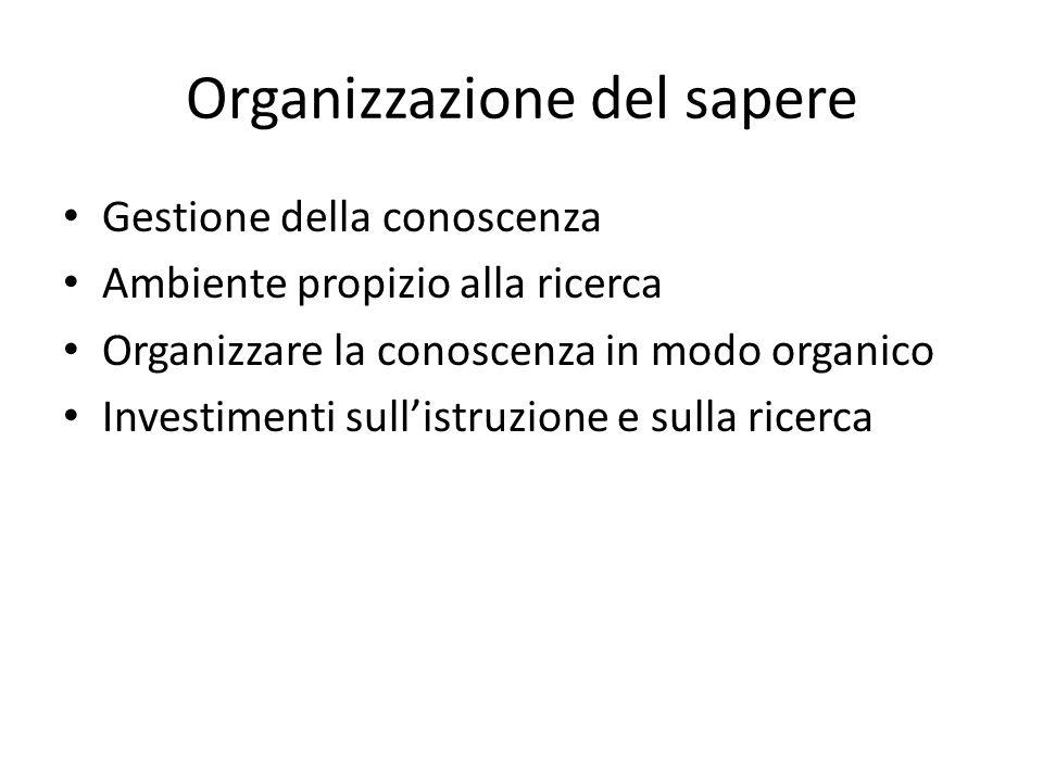 Organizzazione del sapere Gestione della conoscenza Ambiente propizio alla ricerca Organizzare la conoscenza in modo organico Investimenti sull'istruz