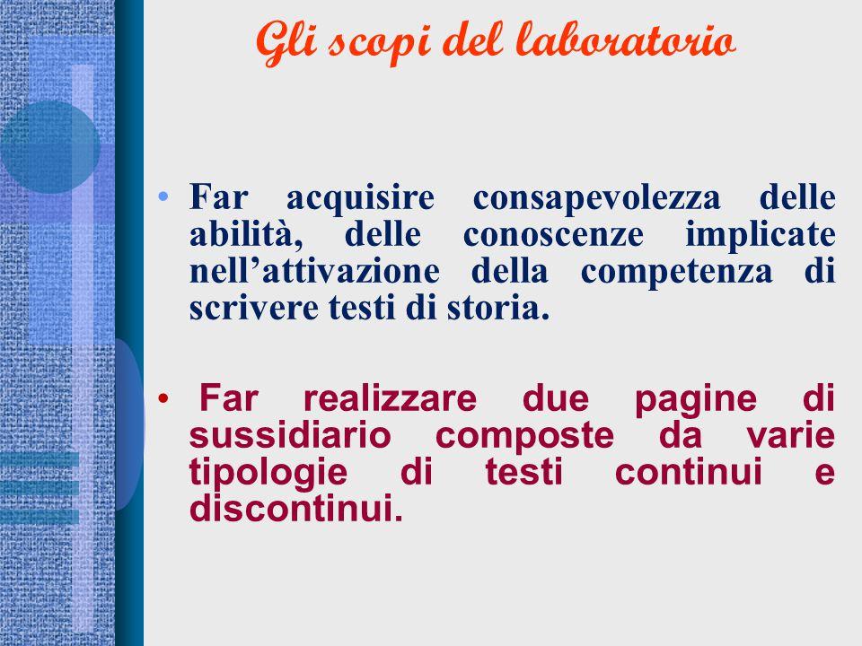 Gli scopi del laboratorio Far acquisire consapevolezza delle abilità, delle conoscenze implicate nell'attivazione della competenza di scrivere testi d