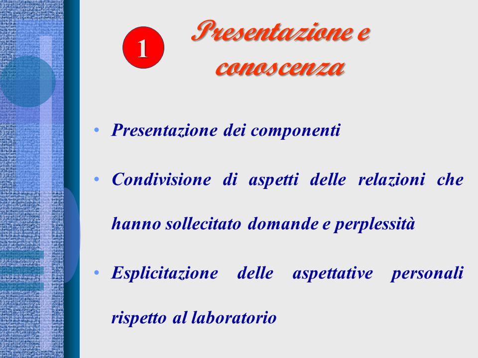 Presentazione e conoscenza Presentazione dei componenti Condivisione di aspetti delle relazioni che hanno sollecitato domande e perplessità Esplicitaz
