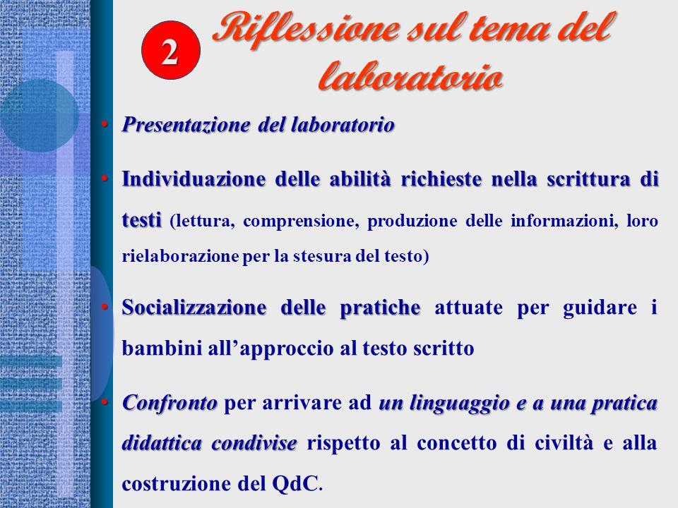 Riflessione sul tema del laboratorio Presentazione del laboratorio Presentazione del laboratorio Individuazione delle abilità richieste nella scrittur