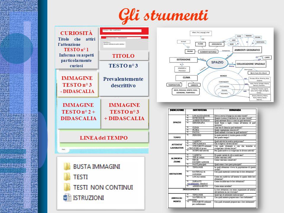 Gli strumenti TITOLO TESTO n° 3 Prevalentemente descrittivo TESTO n° 3 Prevalentemente descrittivo IMMAGINE TESTO n° 3 + DIDASCALIA IMMAGINE TESTO n°