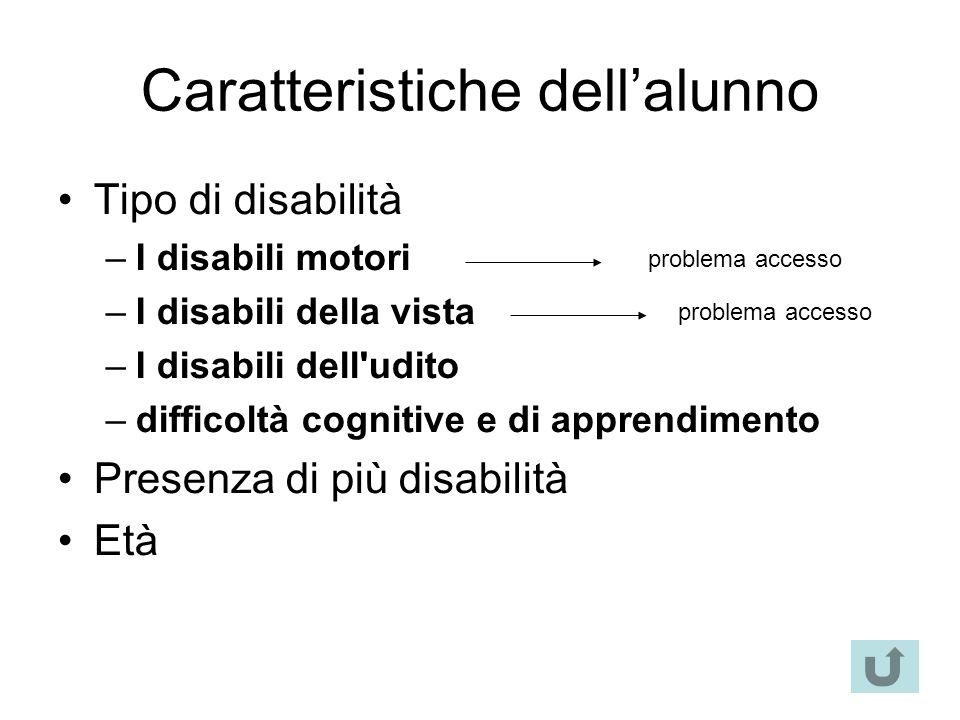 Caratteristiche dell'alunno Tipo di disabilità –I disabili motori –I disabili della vista –I disabili dell udito –difficoltà cognitive e di apprendimento Presenza di più disabilità Età problema accesso