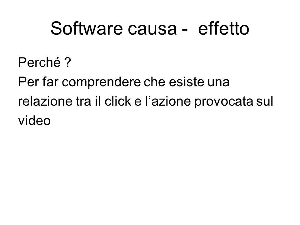 Software causa - effetto Perché ? Per far comprendere che esiste una relazione tra il click e l'azione provocata sul video