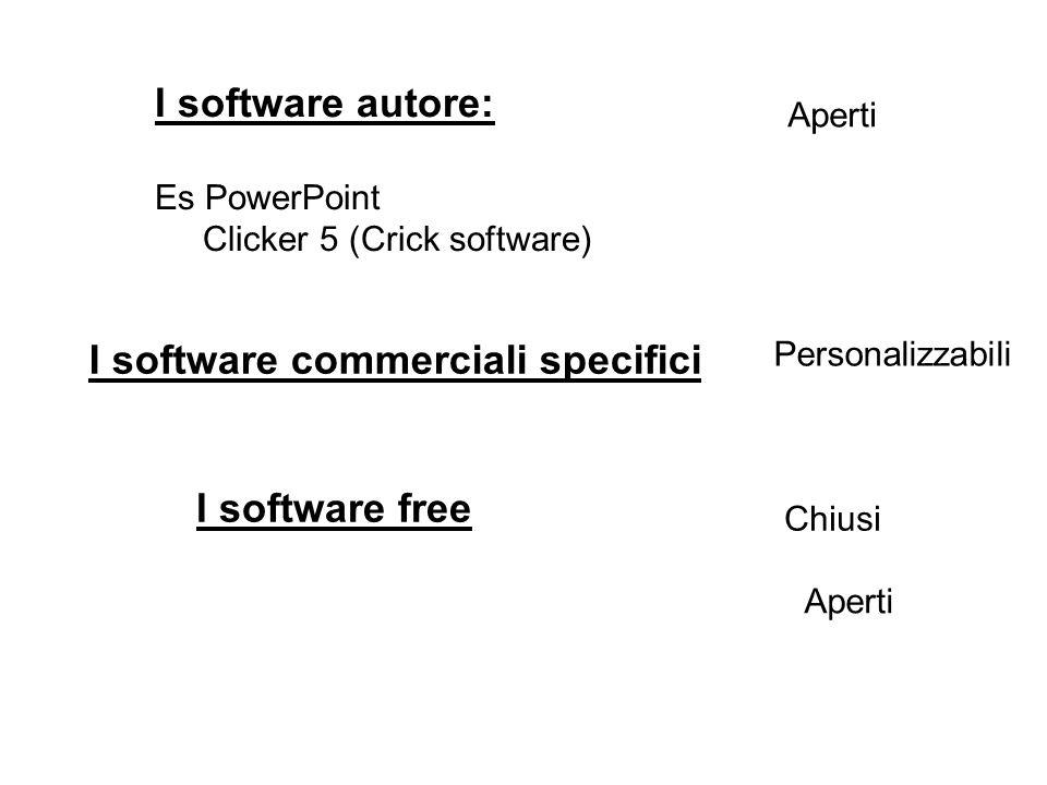 I software autore: Es PowerPoint Clicker 5 (Crick software) I software commerciali specifici I software free Aperti Chiusi Personalizzabili Aperti