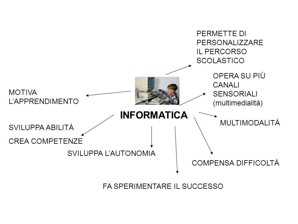 Due importanti strumenti di documentazione per coloro che operano in questo settore: Si tratta di www.siva.it, sito italiano di informazione, guida e orientamento sugli ausili tecnici per l'autonomia, la qualità di vita e l'inclusione sociale delle persone con disabilità,www.siva.it e di www.eastin.eu, il portale della Rete Europea di Informazione sulle Tecnologie Assistive.www.eastin.eu