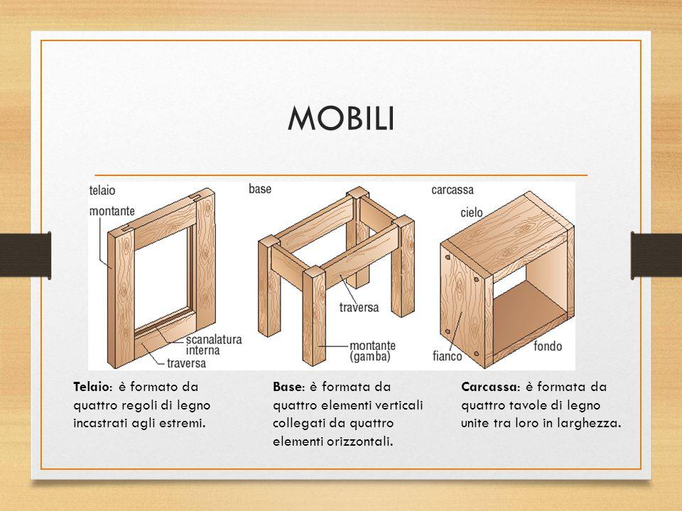 MOBILI Telaio: è formato da quattro regoli di legno incastrati agli estremi. Base: è formata da quattro elementi verticali collegati da quattro elemen
