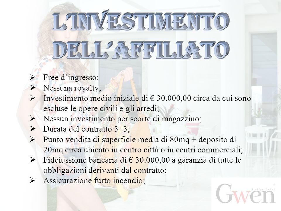  Free d'ingresso;  Nessuna royalty;  Investimento medio iniziale di € 30.000,00 circa da cui sono escluse le opere civili e gli arredi;  Nessun in
