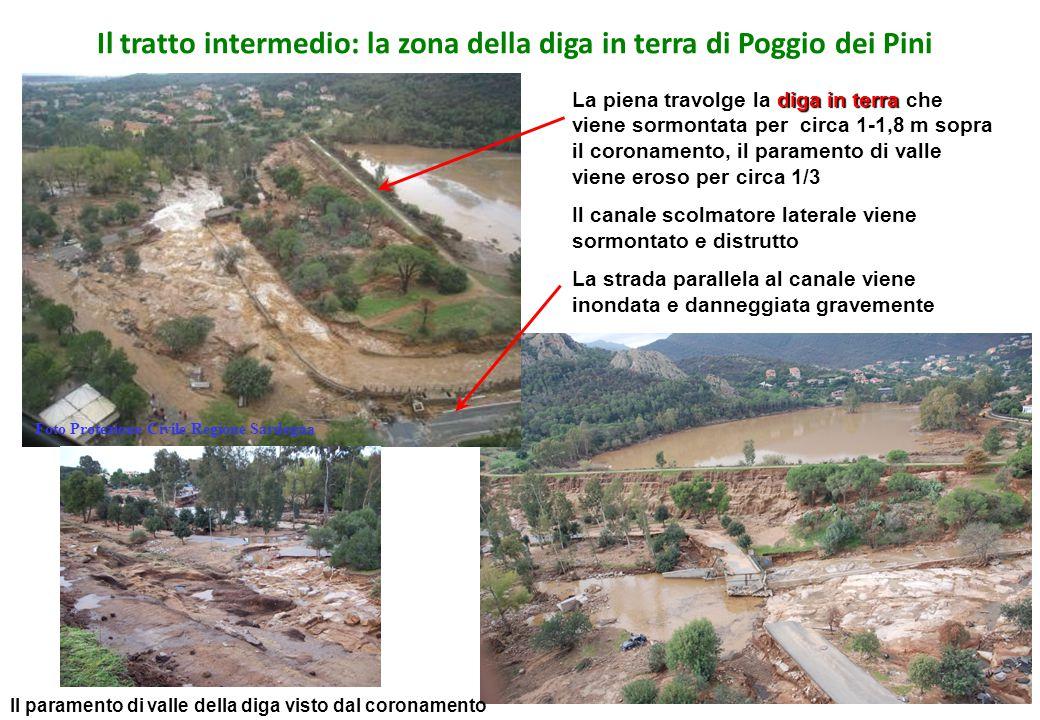 Il tratto intermedio: la zona della diga in terra di Poggio dei Pini diga in terra La piena travolge la diga in terra che viene sormontata per circa 1