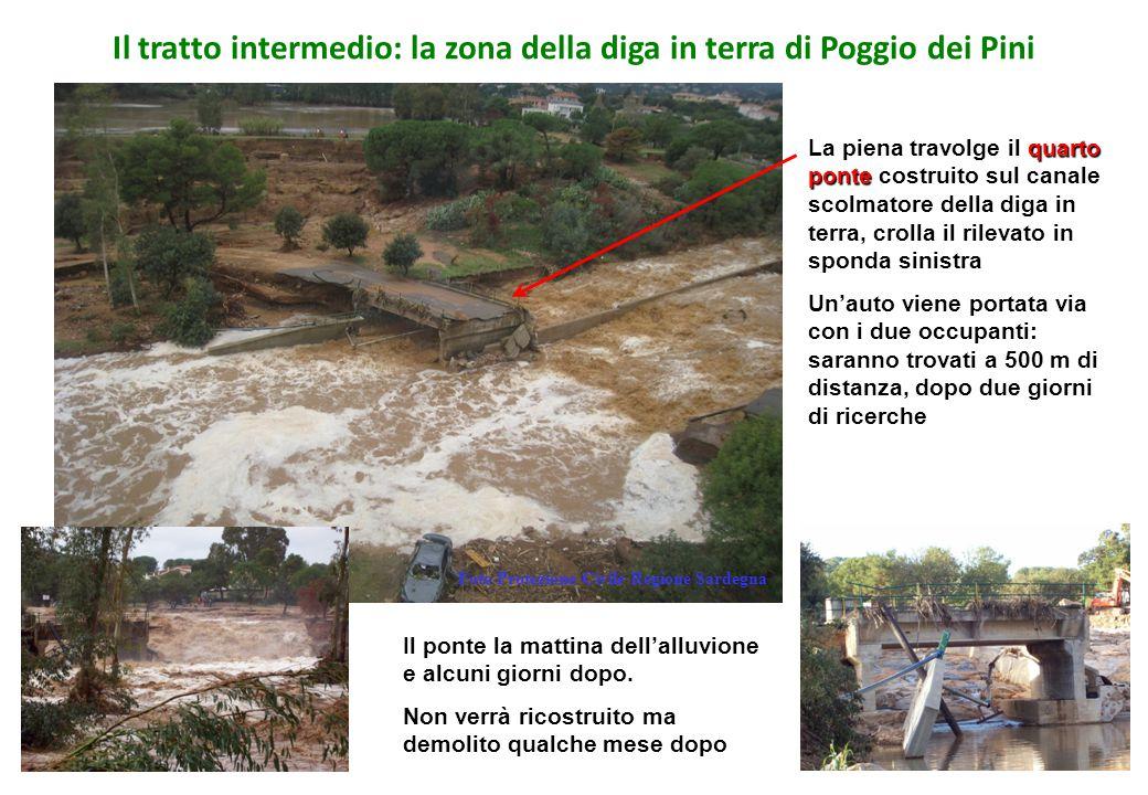 Il tratto intermedio: la zona della diga in terra di Poggio dei Pini Il ponte la mattina dell'alluvione e alcuni giorni dopo. Non verrà ricostruito ma