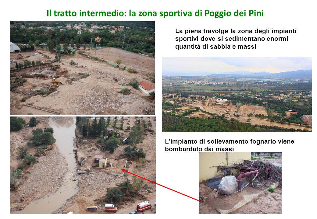 Il tratto intermedio: la zona sportiva di Poggio dei Pini L'impianto di sollevamento fognario viene bombardato dai massi La piena travolge la zona deg