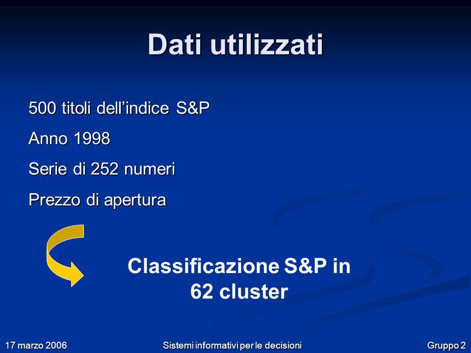 Gruppo 2 17 marzo 2006 Sistemi informativi per le decisioni Dati utilizzati 500 titoli dell'indice S&P Anno 1998 Serie di 252 numeri Prezzo di apertura Classificazione S&P in 62 cluster
