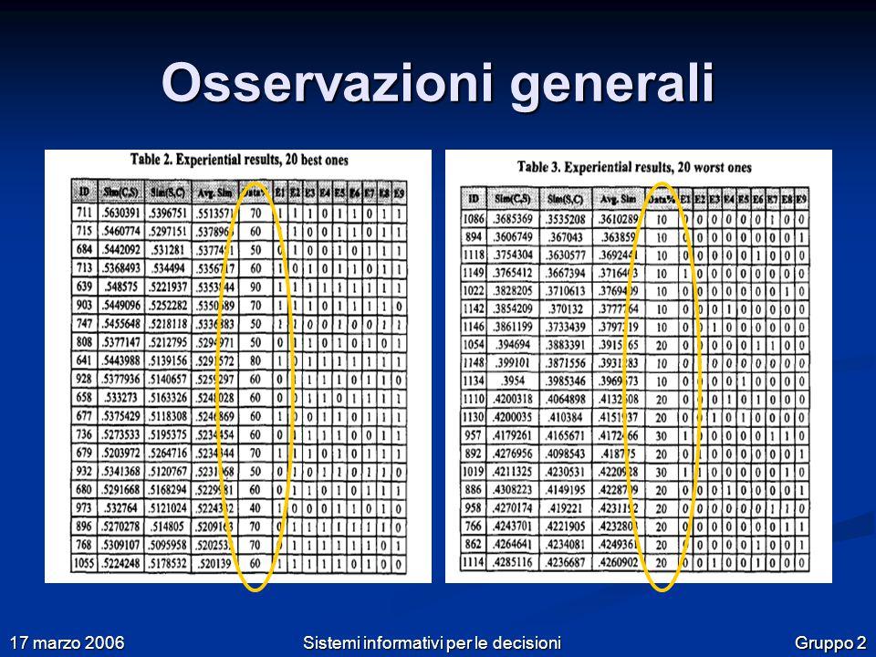 Gruppo 2 17 marzo 2006 Sistemi informativi per le decisioni Osservazioni generali