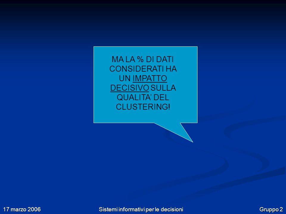Gruppo 2 17 marzo 2006 Sistemi informativi per le decisioni MA LA % DI DATI CONSIDERATI HA UN IMPATTO DECISIVO SULLA QUALITA' DEL CLUSTERING!