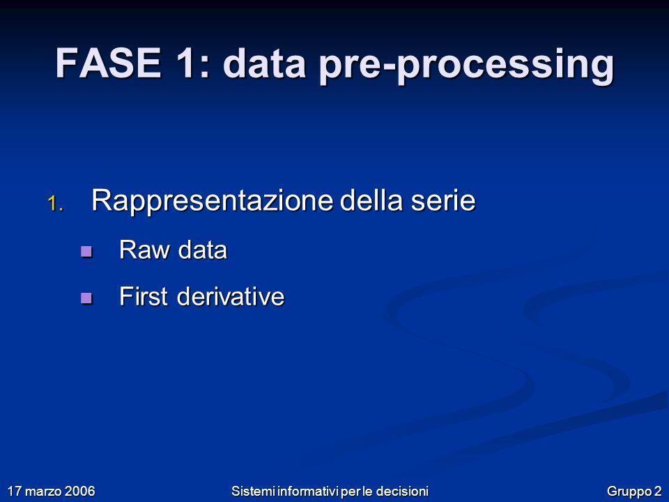 Gruppo 2 17 marzo 2006 Sistemi informativi per le decisioni FASE 1: data pre-processing 1.
