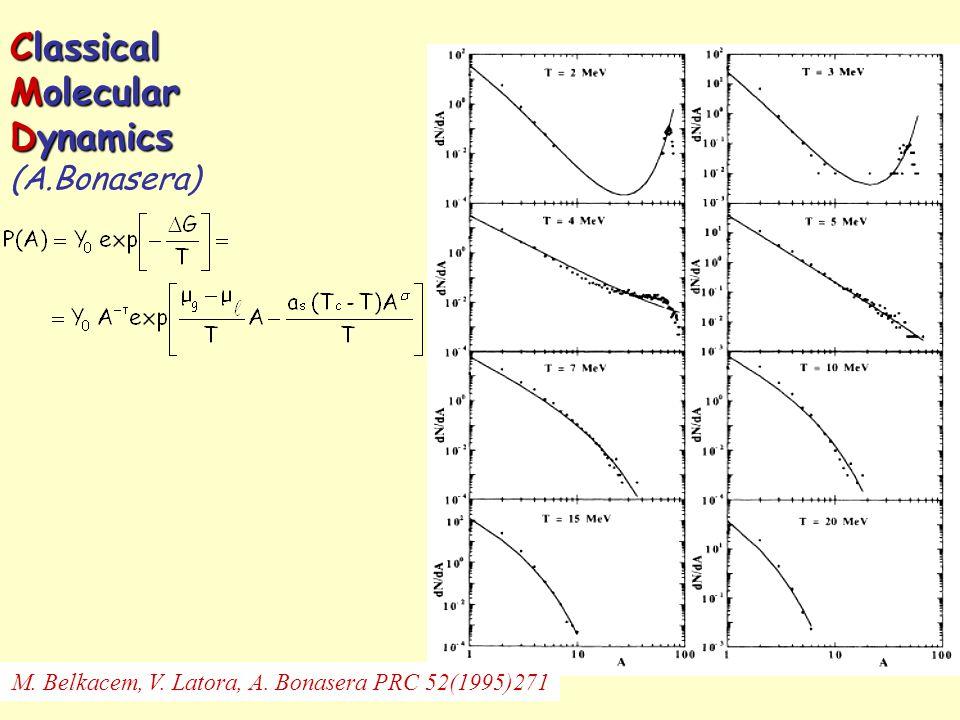Classical Molecular Dynamics Classical Molecular Dynamics (A.Bonasera)
