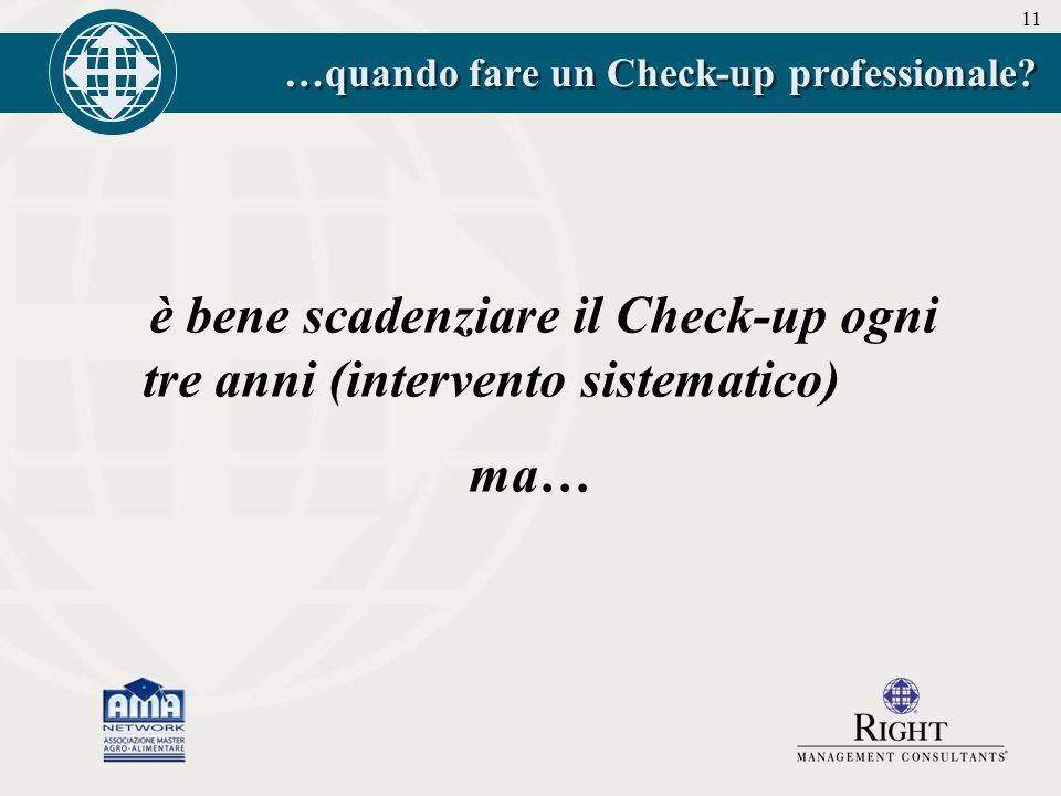 11 …quando fare un Check-up professionale.