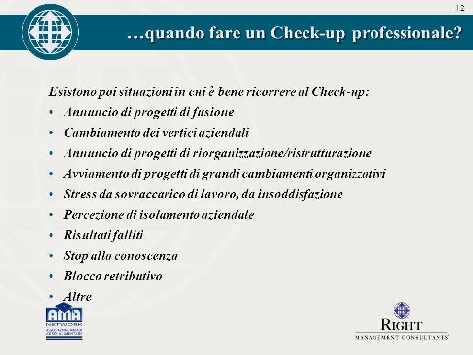 12 …quando fare un Check-up professionale.