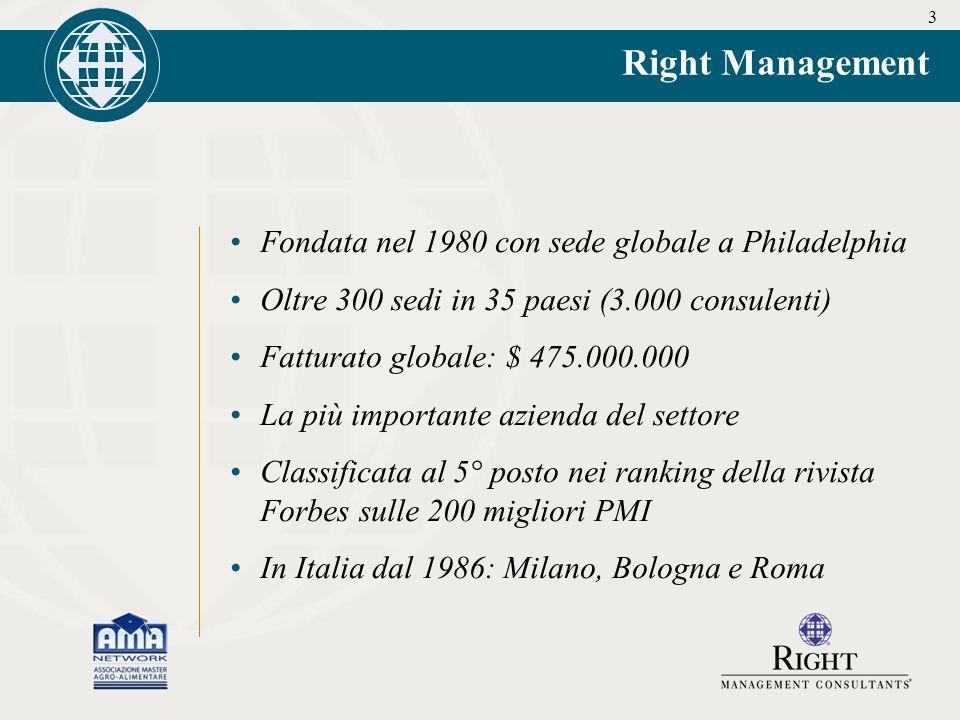 3 Fondata nel 1980 con sede globale a Philadelphia Oltre 300 sedi in 35 paesi (3.000 consulenti) Fatturato globale: $ 475.000.000 La più importante azienda del settore Classificata al 5° posto nei ranking della rivista Forbes sulle 200 migliori PMI In Italia dal 1986: Milano, Bologna e Roma Right Management