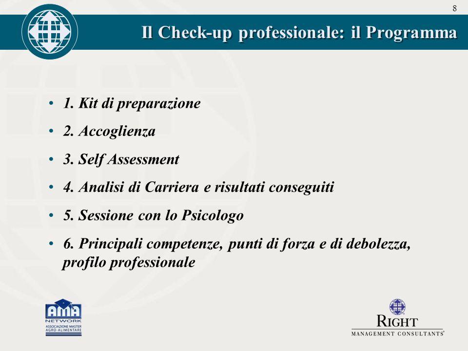 8 Il Check-up professionale: il Programma 1. Kit di preparazione 2.
