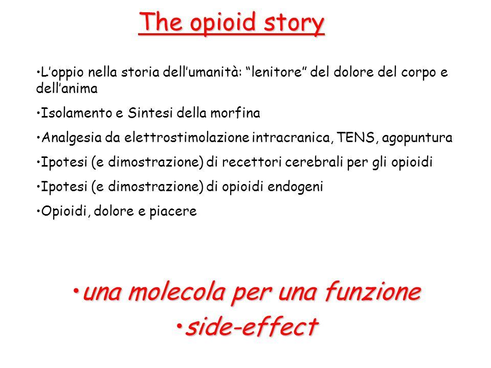 """The opioid story L'oppio nella storia dell'umanità: """"lenitore"""" del dolore del corpo e dell'anima Isolamento e Sintesi della morfina Analgesia da elett"""