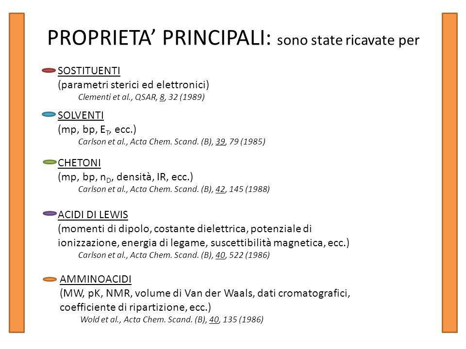PROPRIETA' PRINCIPALI: sono state ricavate per SOSTITUENTI (parametri sterici ed elettronici) Clementi et al., QSAR, 8, 32 (1989) SOLVENTI (mp, bp, E T, ecc.) Carlson et al., Acta Chem.