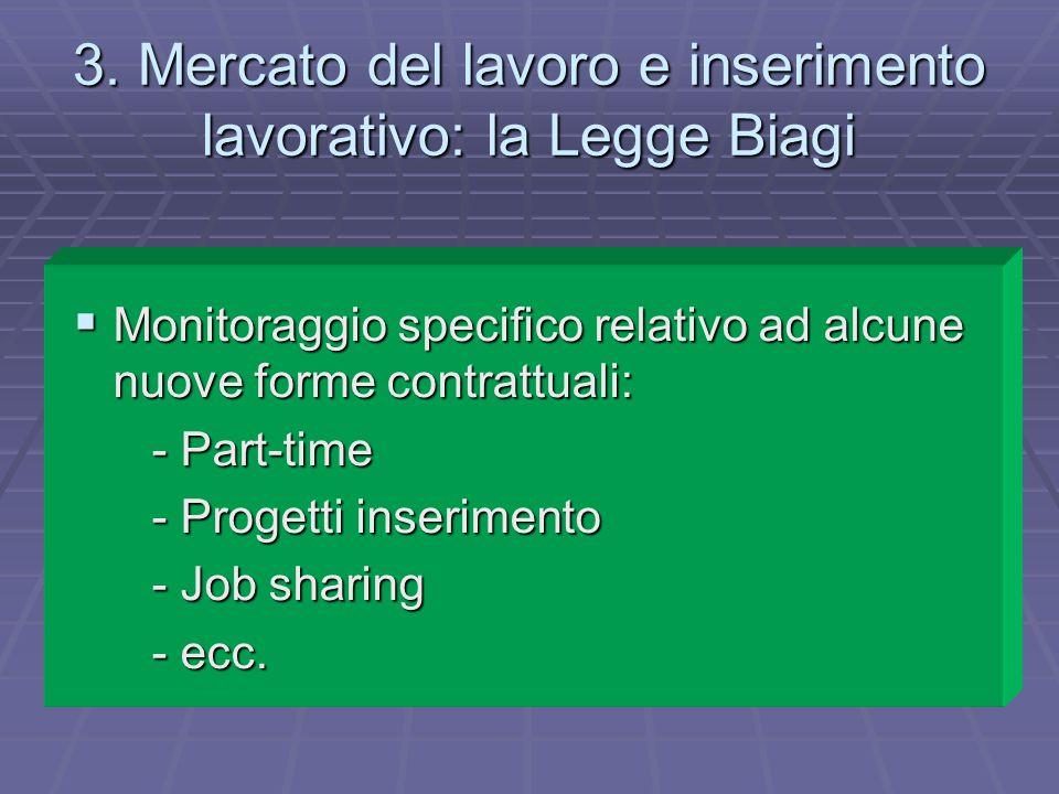 3. Mercato del lavoro e inserimento lavorativo: la Legge Biagi  Monitoraggio specifico relativo ad alcune nuove forme contrattuali: - Part-time - Par