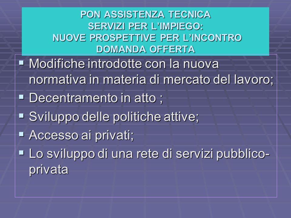 PON ASSISTENZA TECNICA SERVIZI PER L'IMPIEGO: NUOVE PROSPETTIVE PER L'INCONTRO DOMANDA OFFERTA  Modifiche introdotte con la nuova normativa in materia di mercato del lavoro;  Decentramento in atto ;  Sviluppo delle politiche attive;  Accesso ai privati;  Lo sviluppo di una rete di servizi pubblico- privata