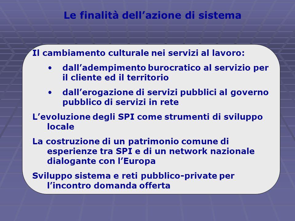 Le finalità dell'azione di sistema Il cambiamento culturale nei servizi al lavoro: dall'adempimento burocratico al servizio per il cliente ed il terri