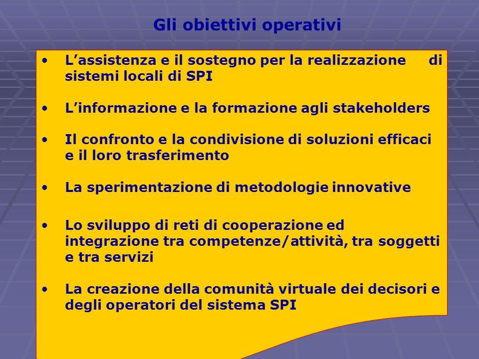 Gli obiettivi operativi L'assistenza e il sostegno per la realizzazione di sistemi locali di SPI L'informazione e la formazione agli stakeholders Il c