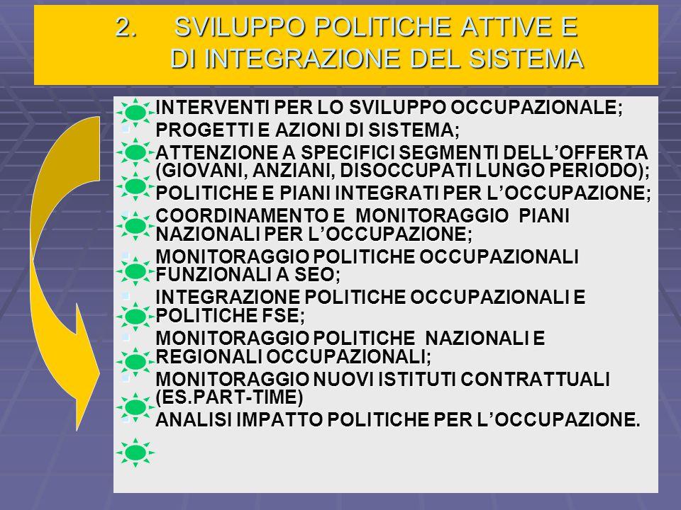 2. SVILUPPO POLITICHE ATTIVE E DI INTEGRAZIONE DEL SISTEMA  INTERVENTI PER LO SVILUPPO OCCUPAZIONALE;  PROGETTI E AZIONI DI SISTEMA;  ATTENZIONE A
