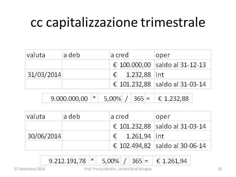 cc capitalizzazione trimestrale 17 Novembre 2014Prof. Franco Nardini, Università di Bologna10