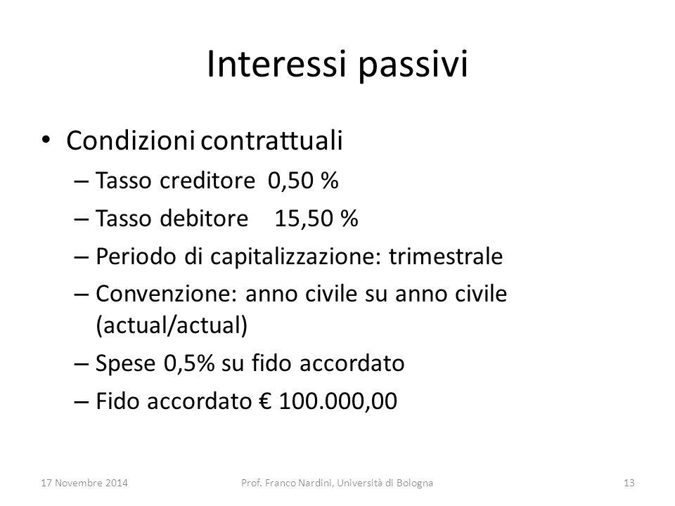 Interessi passivi Condizioni contrattuali – Tasso creditore 0,50 % – Tasso debitore 15,50 % – Periodo di capitalizzazione: trimestrale – Convenzione: