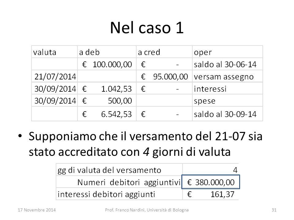 Nel caso 1 Supponiamo che il versamento del 21-07 sia stato accreditato con 4 giorni di valuta 17 Novembre 2014Prof. Franco Nardini, Università di Bol