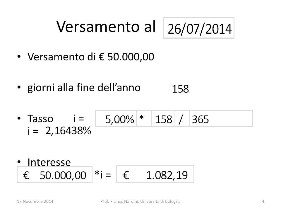 Versamento al Versamento di € 50.000,00 giorni alla fine dell'anno Tasso i = i = Interesse *i = 17 Novembre 2014Prof. Franco Nardini, Università di Bo