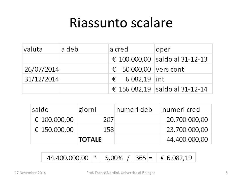 Riassunto scalare 17 Novembre 2014Prof. Franco Nardini, Università di Bologna8