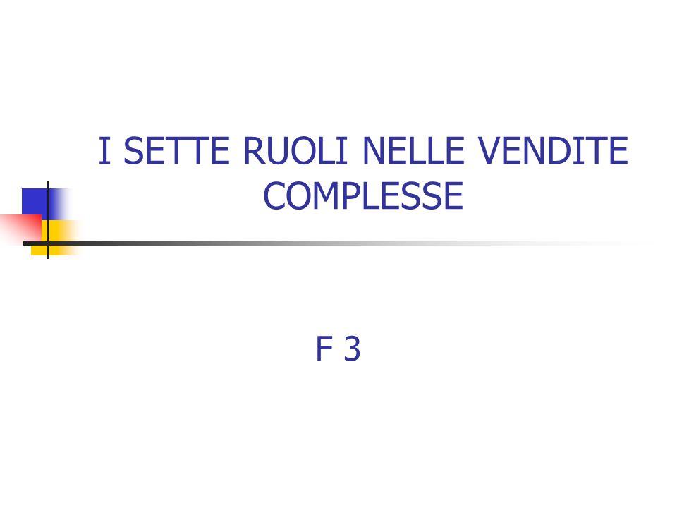 I SETTE RUOLI NELLE VENDITE COMPLESSE F 3