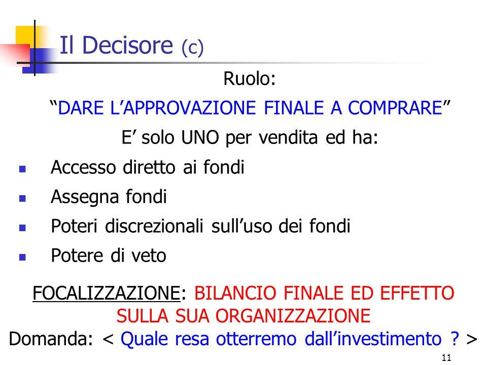 """11 Il Decisore (c) Ruolo: """"DARE L'APPROVAZIONE FINALE A COMPRARE"""" E' solo UNO per vendita ed ha: Accesso diretto ai fondi Assegna fondi Poteri discrez"""