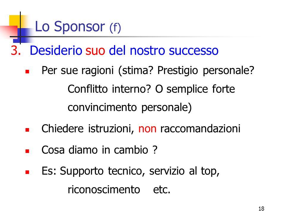 18 Lo Sponsor (f) 3.Desiderio suo del nostro successo Per sue ragioni (stima? Prestigio personale? Conflitto interno? O semplice forte convincimento p