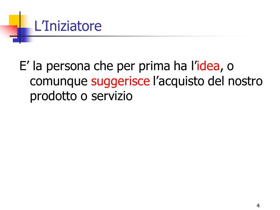 4 L'Iniziatore E' la persona che per prima ha l'idea, o comunque suggerisce l'acquisto del nostro prodotto o servizio