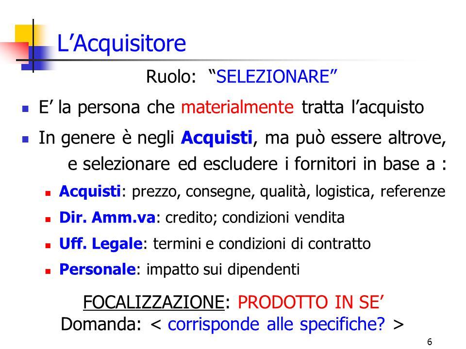 """6 L'Acquisitore Ruolo: """"SELEZIONARE"""" E' la persona che materialmente tratta l'acquisto In genere è negli Acquisti, ma può essere altrove, e selezionar"""