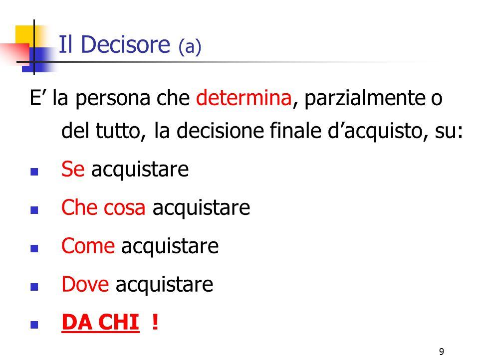9 Il Decisore (a) E' la persona che determina, parzialmente o del tutto, la decisione finale d'acquisto, su: Se acquistare Che cosa acquistare Come ac