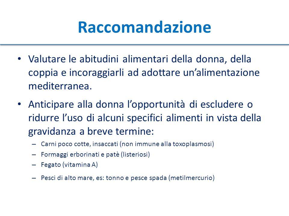 Raccomandazione Valutare le abitudini alimentari della donna, della coppia e incoraggiarli ad adottare un'alimentazione mediterranea. Anticipare alla
