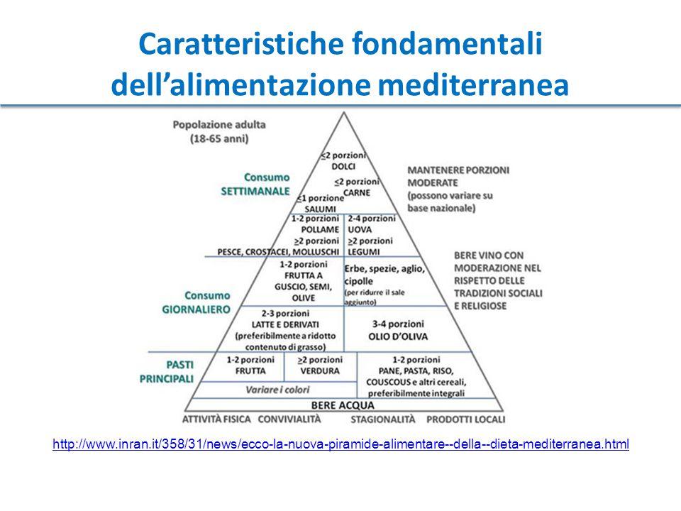 Caratteristiche fondamentali dell'alimentazione mediterranea http://www.inran.it/358/31/news/ecco-la-nuova-piramide-alimentare--della--dieta-mediterra