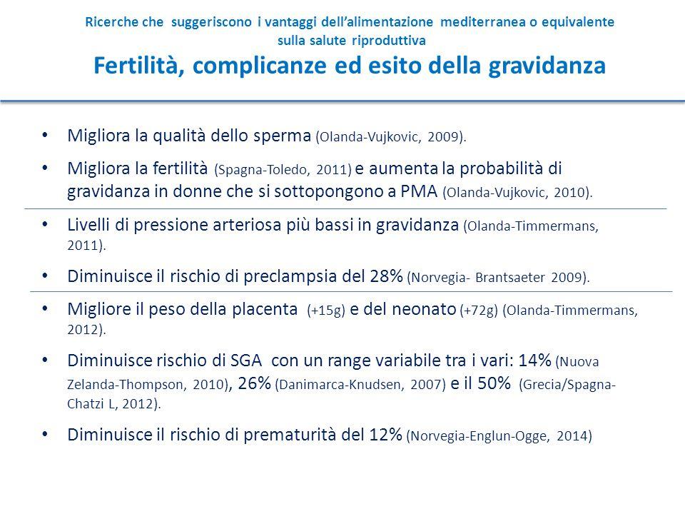 Ricerche che suggeriscono i vantaggi dell'alimentazione mediterranea o equivalente sulla salute riproduttiva Fertilità, complicanze ed esito della gra