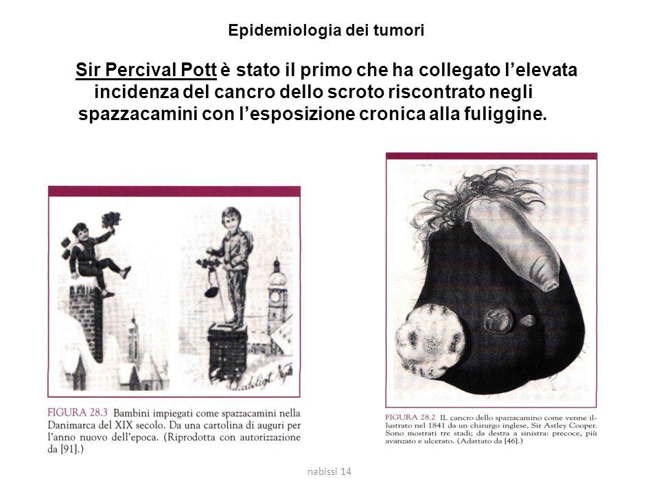 Epidemiologia dei tumori Sir Percival Pott è stato il primo che ha collegato l'elevata incidenza del cancro dello scroto riscontrato negli spazzacamin