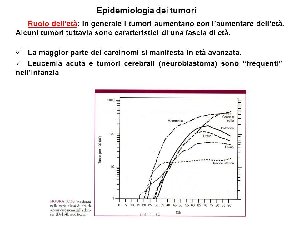 Ruolo dell'età: in generale i tumori aumentano con l'aumentare dell'età. Alcuni tumori tuttavia sono caratteristici di una fascia di età. La maggior p