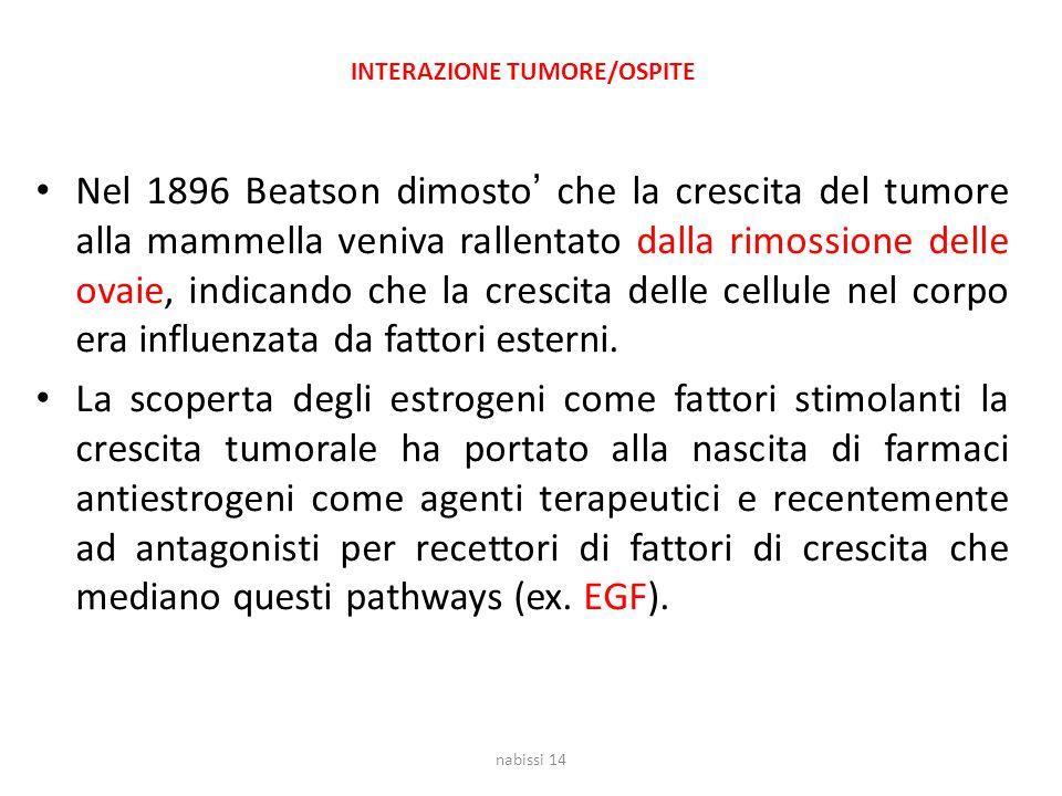Nel 1896 Beatson dimosto' che la crescita del tumore alla mammella veniva rallentato dalla rimossione delle ovaie, indicando che la crescita delle cel