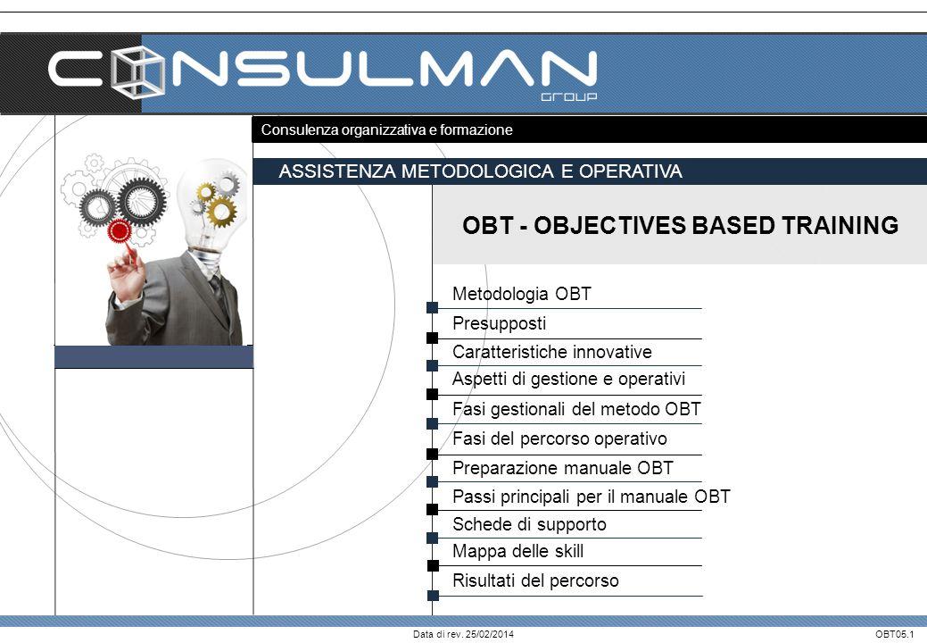 Consulenza organizzativa e formazione OBT05.12Data di rev.