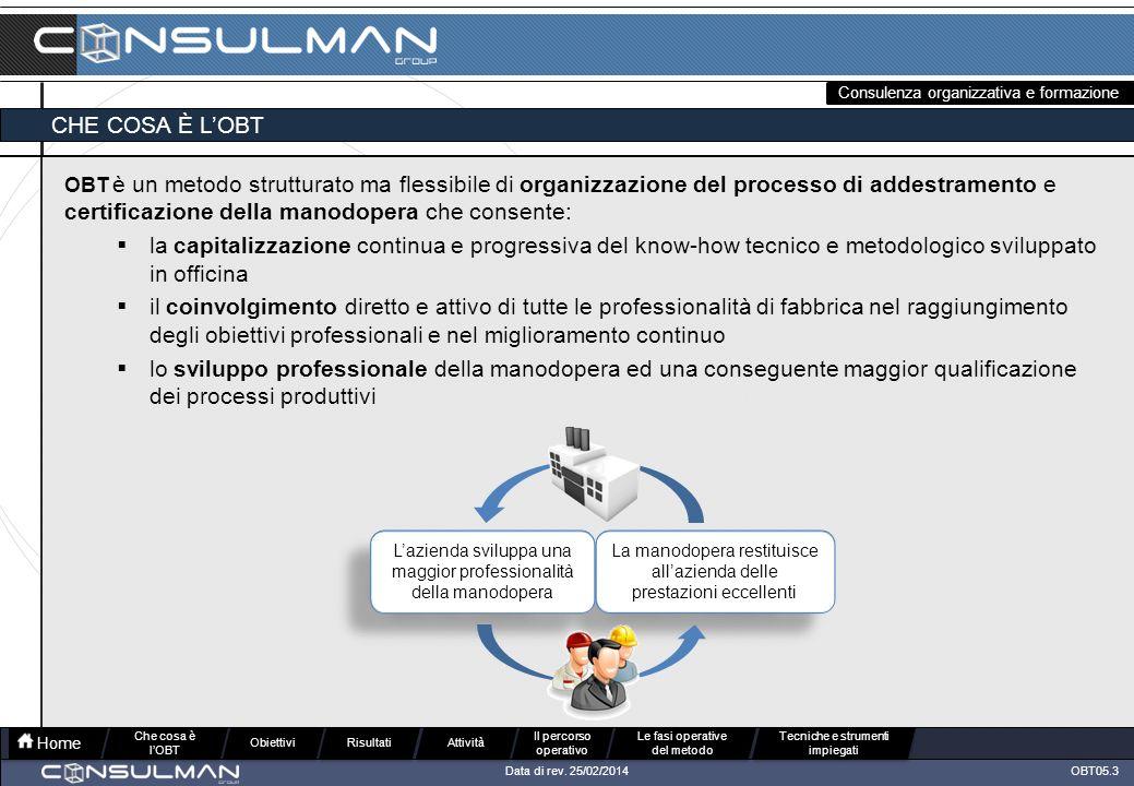 Consulenza organizzativa e formazione OBT05.3Data di rev.