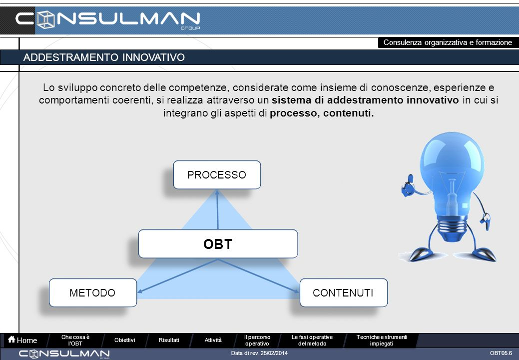 Consulenza organizzativa e formazione OBT05.7Data di rev.